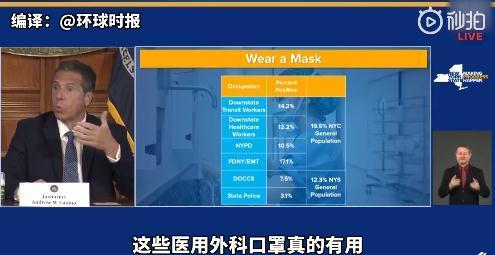 纽约州长称中国人戴口罩是对的