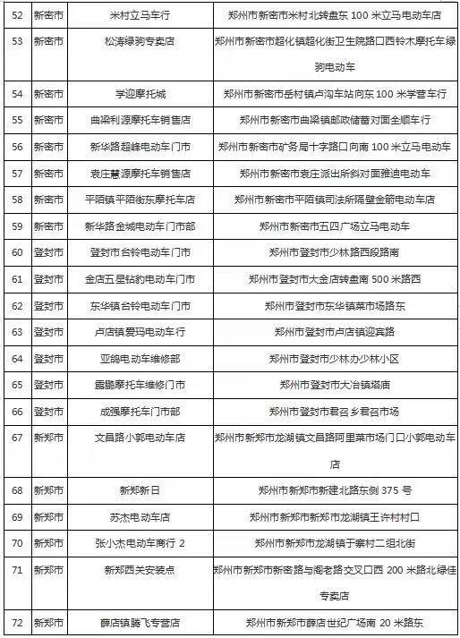 郑州市启动新国标电动车免费登记上牌工作 12月底结束